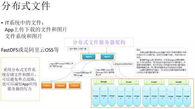 做好灾备平台,打造自动化运维管理的最后堡垒插图(11)
