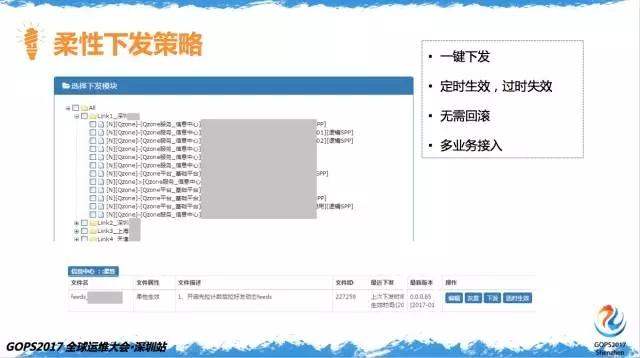 百亿次QQ红包背后的运维实力插图(21)