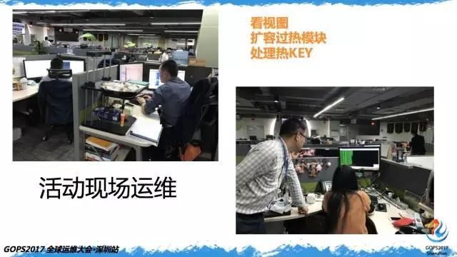 百亿次QQ红包背后的运维实力插图(22)