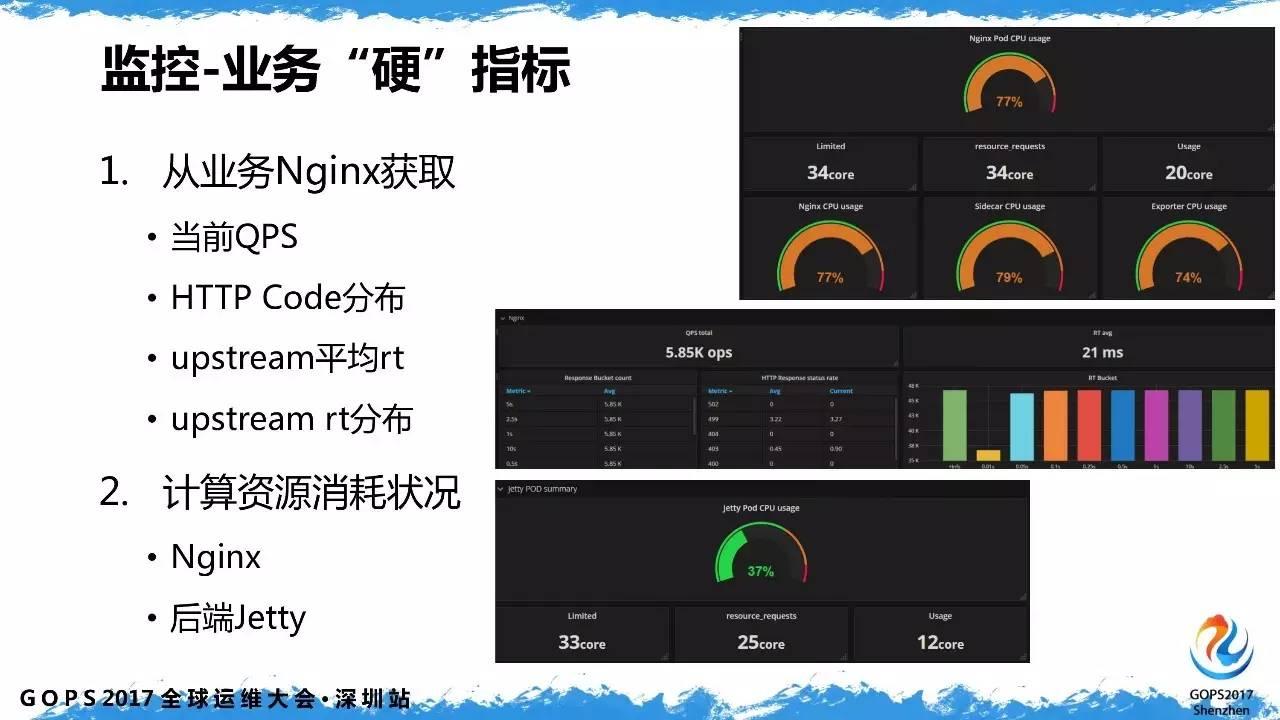 魅族容器云平台基于k8s的自动化运维实践插图(24)