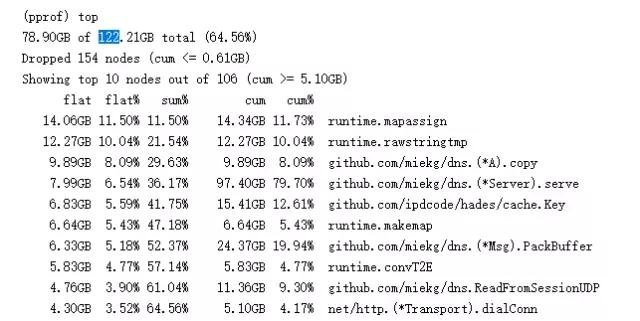 京东618如何支持容器百万级域名解析服务?插图(27)