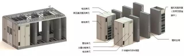 腾讯第三代数据中心 TMDC 技术组成