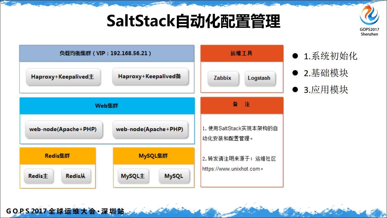 SaltStack
