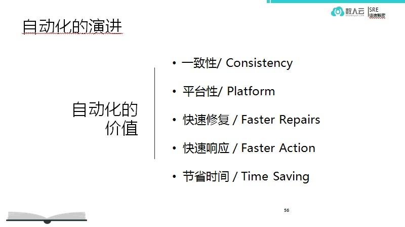 运维达尔文:SRE的自动化演进插图(1)