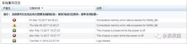 多种日志分析方法助你轻松定位硬件故障插图(2)