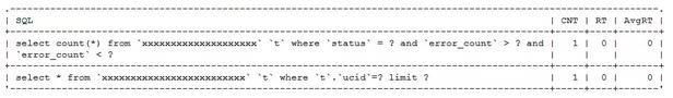 玩转processlist,高效追溯MySQL活跃连接数飙升根因插图(7)