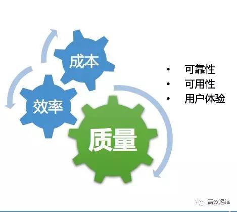 腾讯业务监控的修炼之路插图(6)