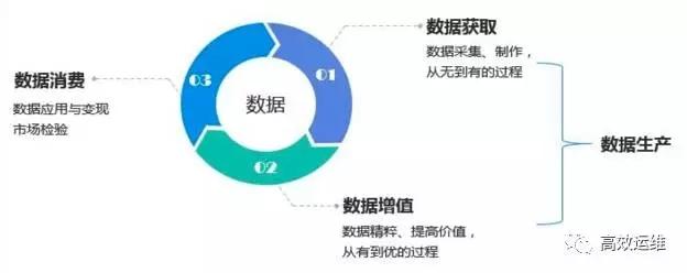腾讯业务监控的修炼之路插图(8)
