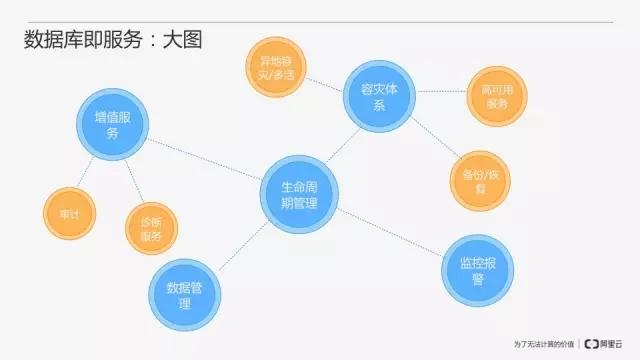 从零开始搭建MongoDB数据库即服务插图(14)