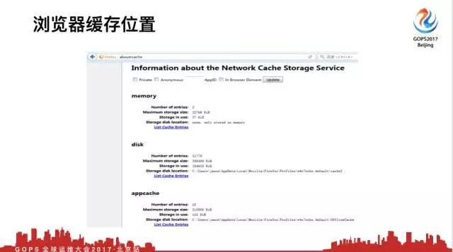 维护了这么久的服务器,你真的认识 Web 缓存体系?插图(14)