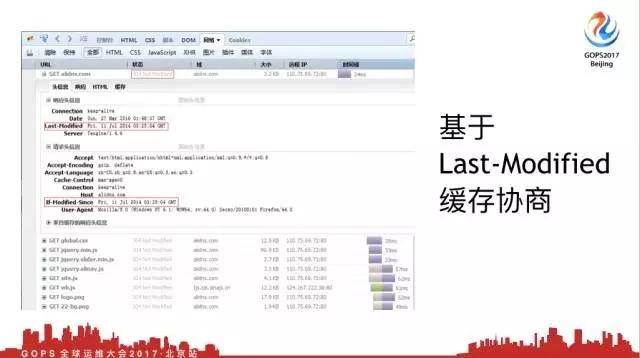 维护了这么久的服务器,你真的认识 Web 缓存体系?插图(16)