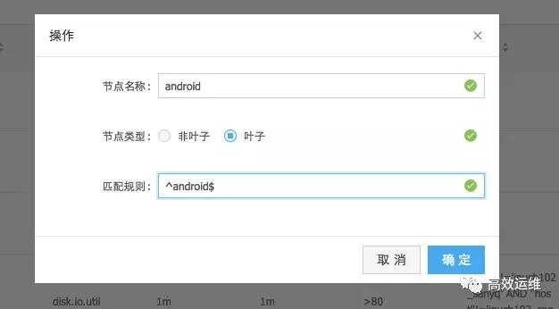 凤凰网:基于服务树的监控系统实践插图(7)