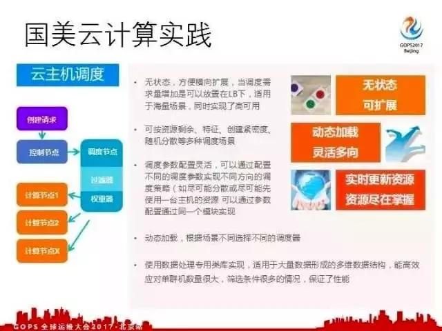国美基于云计算和运维自动化的IT建设实践插图(10)