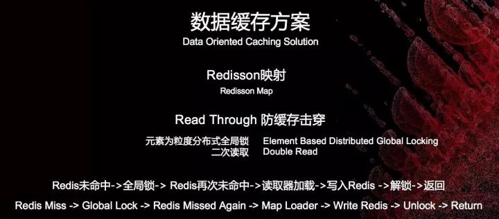 在Redis集群技术上,你不可错过的四大集成者插图(32)