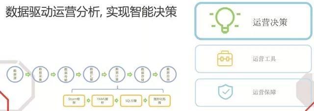 腾讯蓝鲸开源项目与云计算运维平台框架标准发布插图(12)