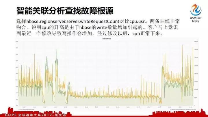 Twitter 千万 QPS 分布式系统的架构设计和高效运维插图(17)