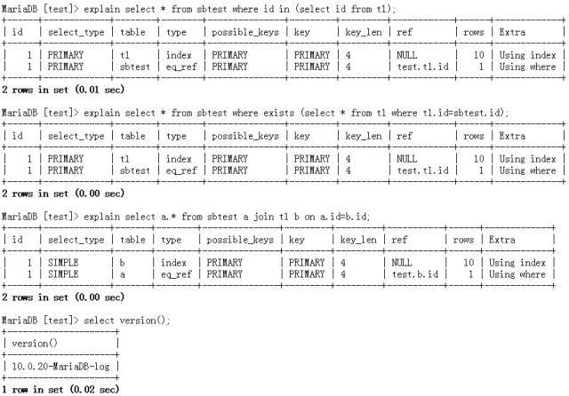 互联网金融公司在分布式数据库的运维实践插图(2)