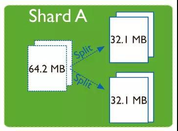 互联网金融公司在分布式数据库的运维实践插图(35)