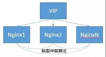 一套大而全的系统架构体系与具体落地方案插图(11)