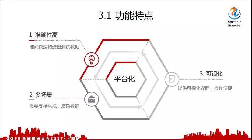面向千万级用户的运维事件管理之路插图(14)