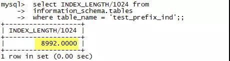 MySQL的前缀索引及Oracle的类似实现插图(1)