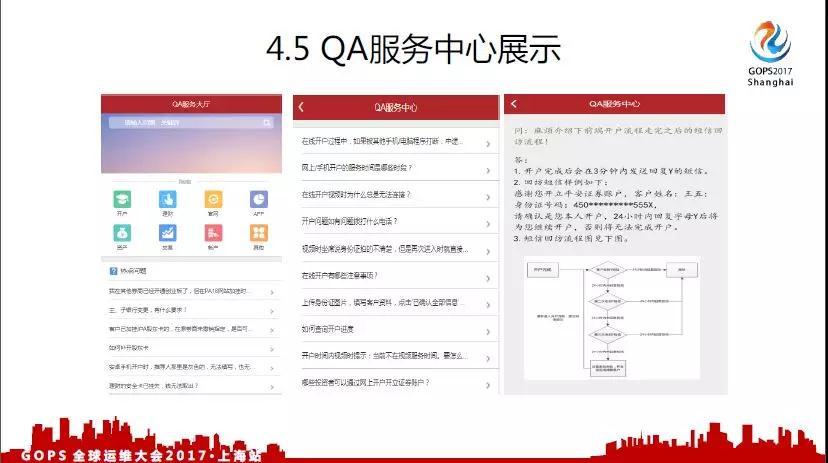 面向千万级用户的运维事件管理之路插图(24)