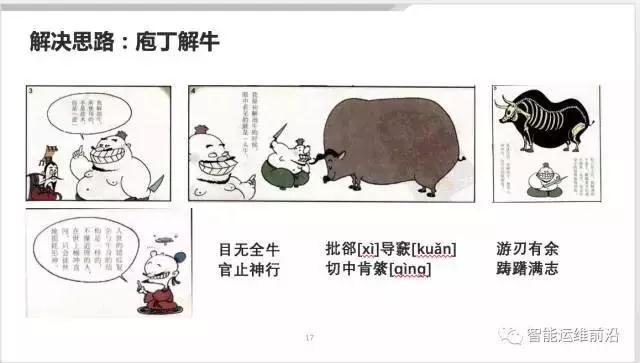 清华裴丹:AIOps落地路线图插图(7)