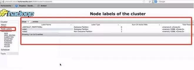 Hadoop跑满状态下的Yarn资源管理谈插图(9)