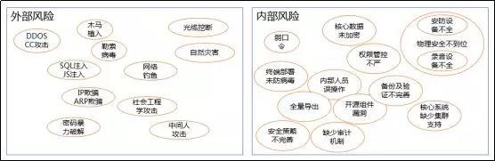 信息安全建设三板斧:从那些刷爆朋友圈的事故说起插图(3)