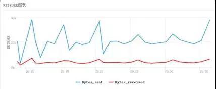 关联与下钻:快速定位MySQL性能瓶颈的制胜手段插图(8)