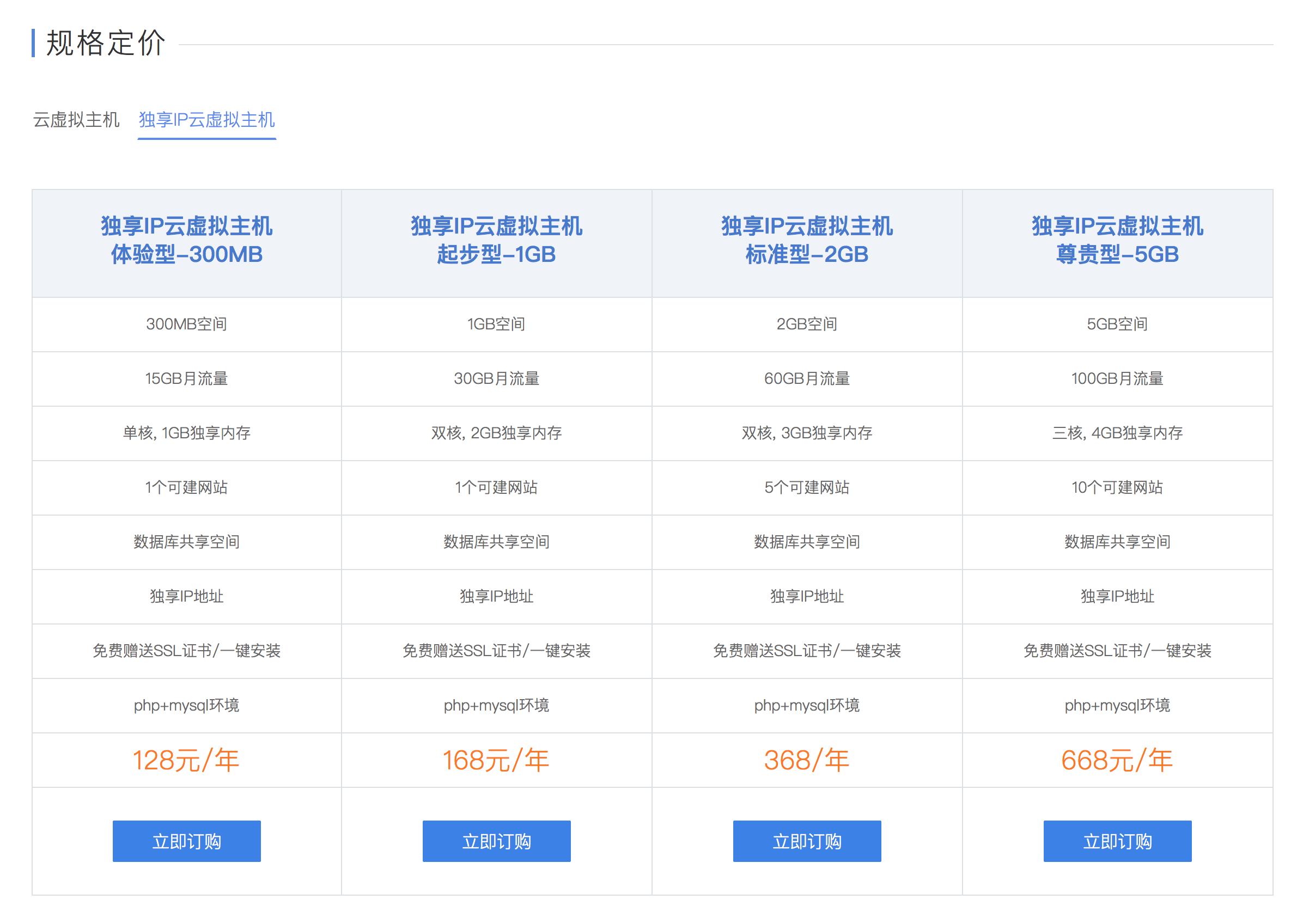 野草云怎么样?推荐!香港优质IDC服务商插图(3)