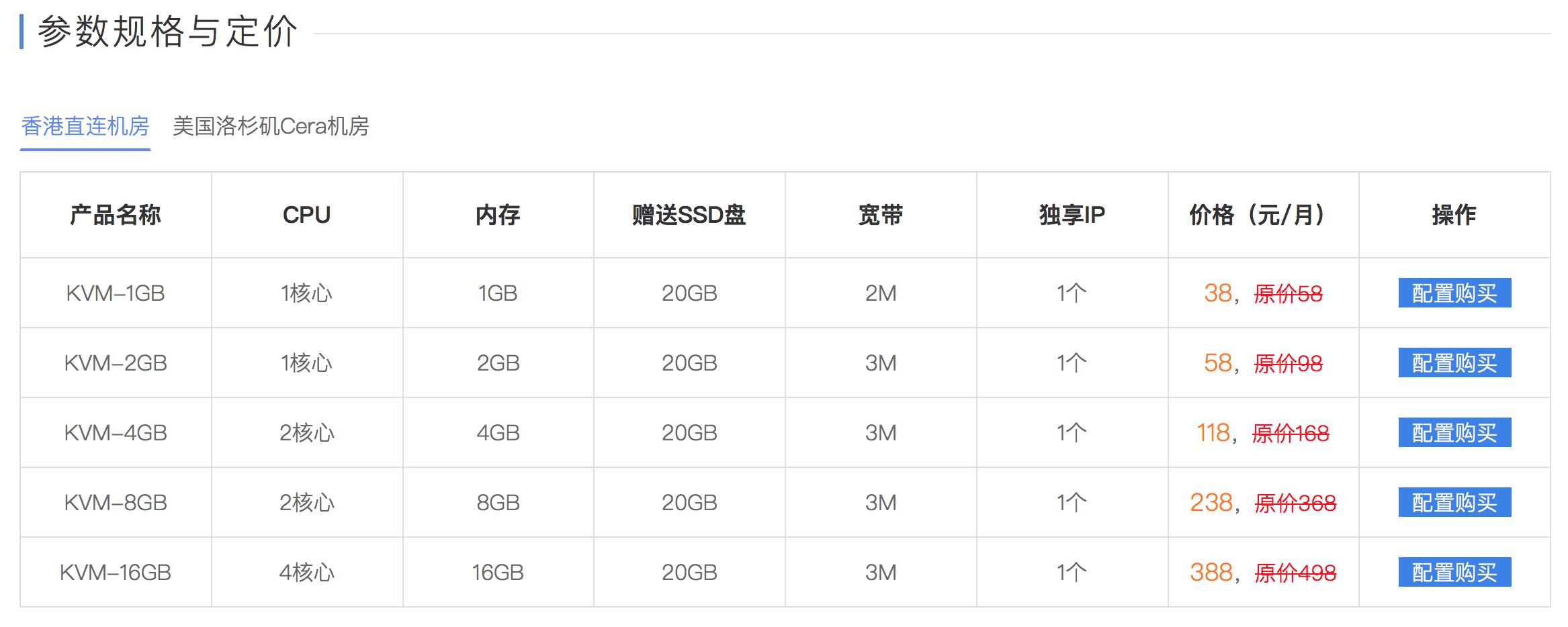 野草云怎么样?推荐!香港优质IDC服务商插图(1)