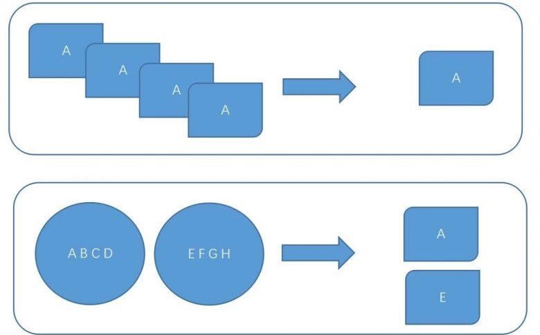数据库运维的那些难题,如何用机器学习解决?插图(14)