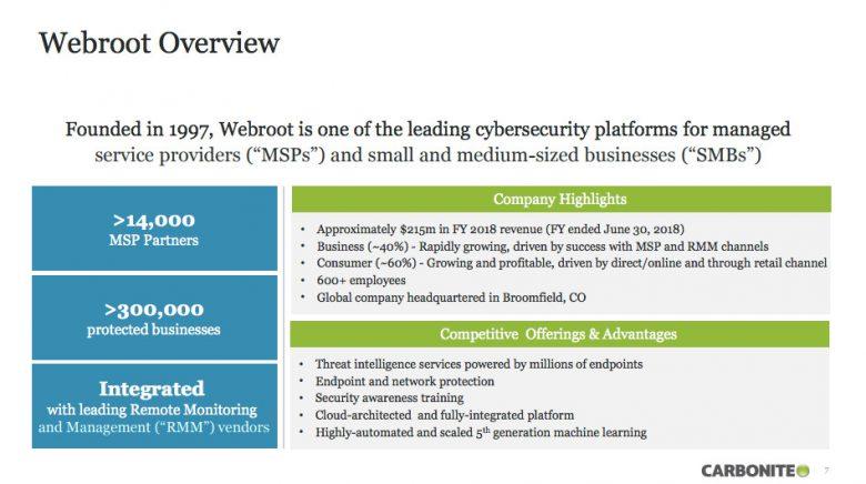 Carbonite 6.18 亿美元收购 Webroot:将云安全与备份恢复技术结合插图