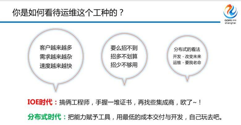 混合云场景下金融级中间件自动化运维平台建设之路插图(4)