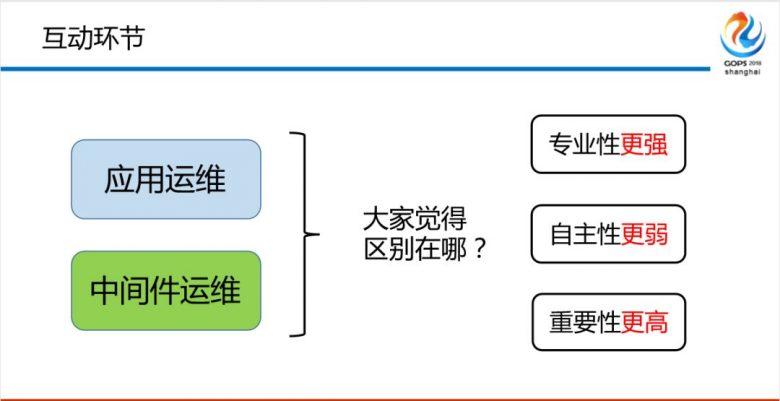 混合云场景下金融级中间件自动化运维平台建设之路插图(5)