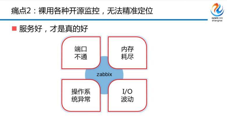 混合云场景下金融级中间件自动化运维平台建设之路插图(7)