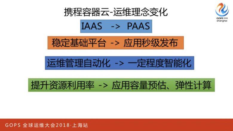 携程万台规模容器云平台运维管理实践插图(4)