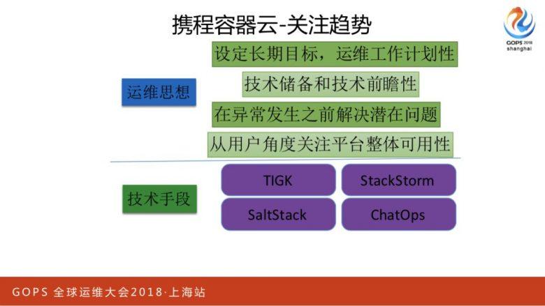 携程万台规模容器云平台运维管理实践插图(18)