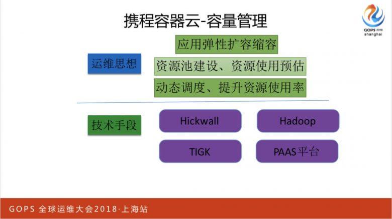携程万台规模容器云平台运维管理实践插图(21)