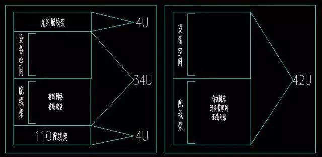 网格机房机柜、机架内的空间规划及理线方法插图(2)