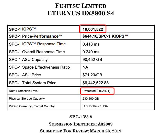 富士通超华为,高端存储步入1000万IOPS时代插图(3)
