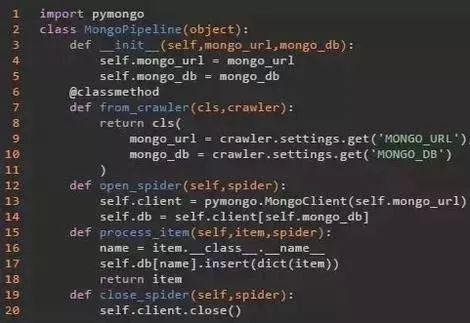 为什么那么多人想学 Python?插图(9)