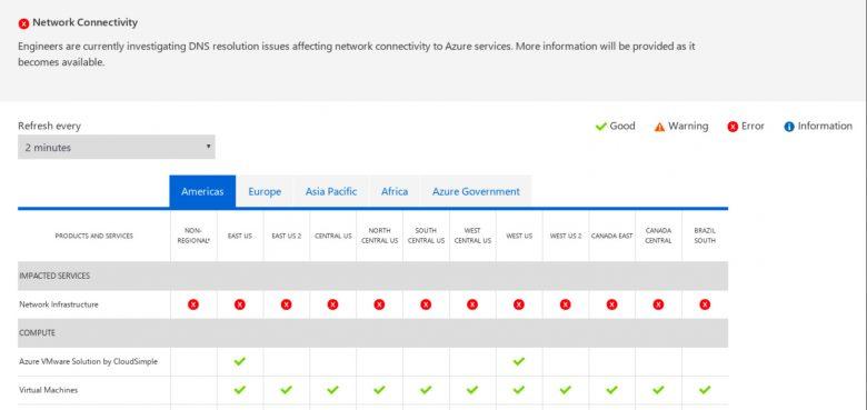 Azure 宕机 3 个小时:因人为配置 DNS 失误插图(1)