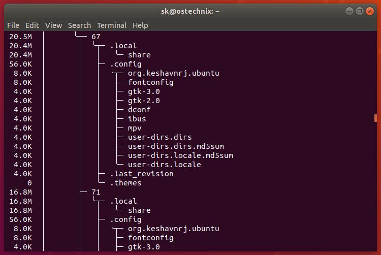 如何可视化地查看 Linux 系统磁盘使用情况?插图(2)