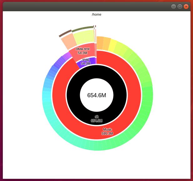 如何可视化地查看 Linux 系统磁盘使用情况?插图(5)
