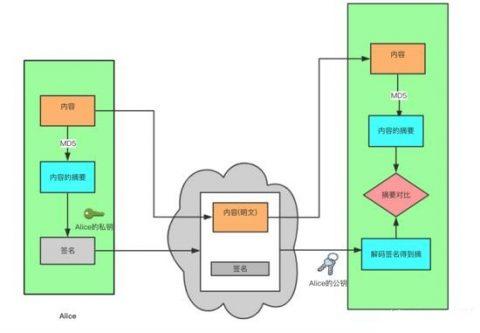 linux加密管理插图(3)