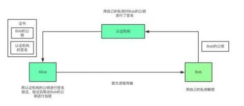 linux加密管理插图(10)