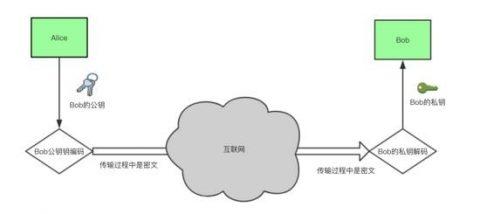 linux加密管理插图(1)