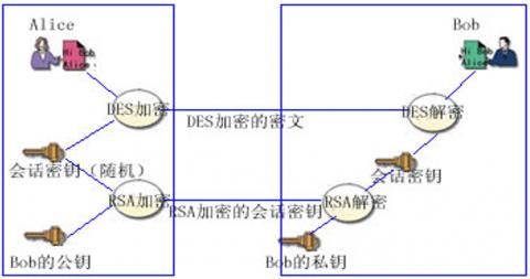linux加密管理插图(5)